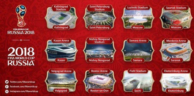 Recorrer las ciudades sede del mundial futbol Rusia 2018; Conocer los estadios del mundial de futbol de Rusia 2018; Visitar las Sedes mundial de futbol de Rusia 2018